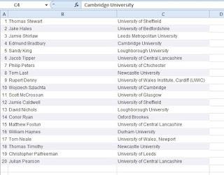 University Champsionships